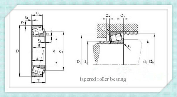 tapered roller bearing 30696 design draft.jpg
