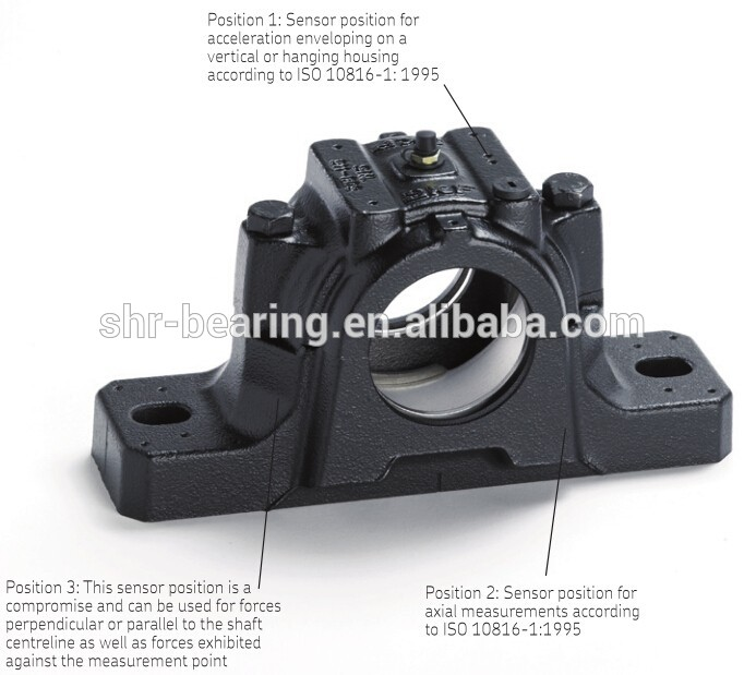 SNL pillow block bearing_SNL plummer block housings